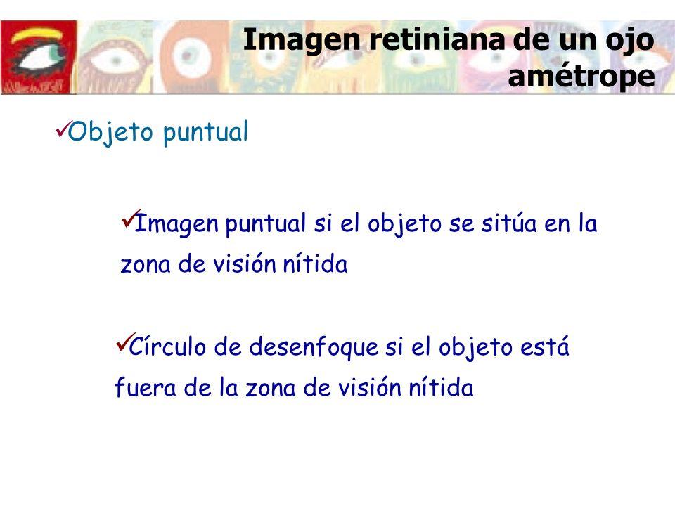 Imagen retiniana de un ojo amétrope Objeto puntual Imagen puntual si el objeto se sitúa en la zona de visión nítida Círculo de desenfoque si el objeto