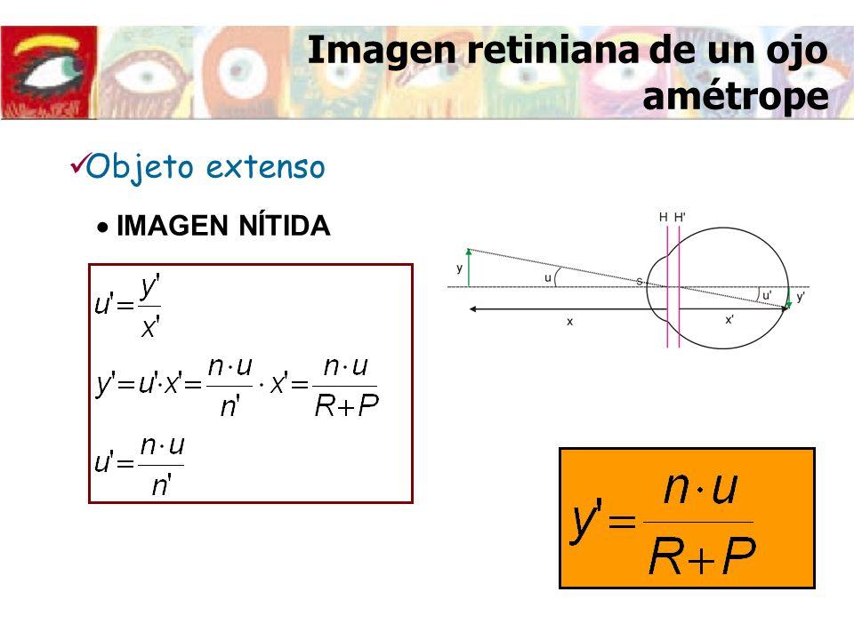 Imagen retiniana de un ojo amétrope IMAGEN NÍTIDA Objeto extenso