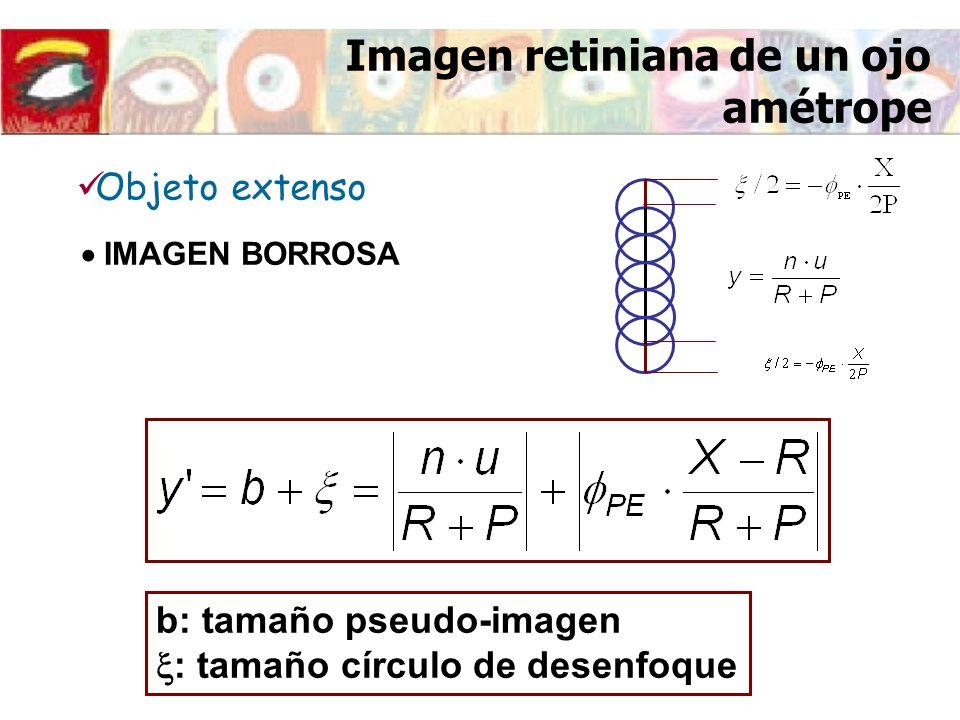 Imagen retiniana de un ojo amétrope b: tamaño pseudo-imagen : tamaño círculo de desenfoque IMAGEN BORROSA Objeto extenso