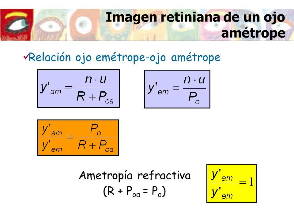 Imagen retiniana de un ojo amétrope Relación ojo emétrope-ojo amétrope Ametropía refractiva (R + P oa = P o )
