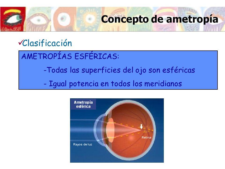 AMETROPÍAS ESFÉRICAS: -Todas las superficies del ojo son esféricas - Igual potencia en todos los meridianos Clasificación