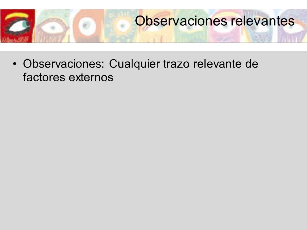Observaciones: Cualquier trazo relevante de factores externos Observaciones relevantes