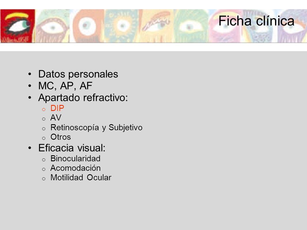 Ficha clínica Datos personales MC, AP, AF Apartado refractivo: o DIP o AV o Retinoscopía y Subjetivo o Otros Eficacia visual: o Binocularidad o Acomod