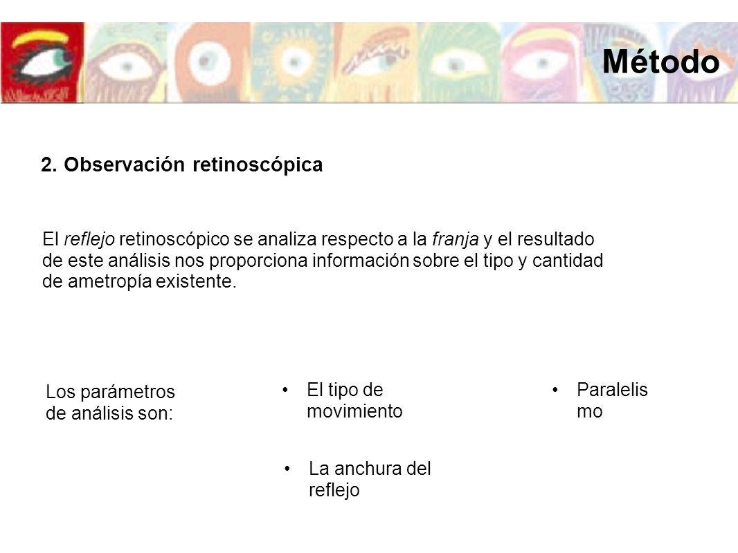 El reflejo retinoscópico se analiza respecto a la franja y el resultado de este análisis nos proporciona información sobre el tipo y cantidad de ametr