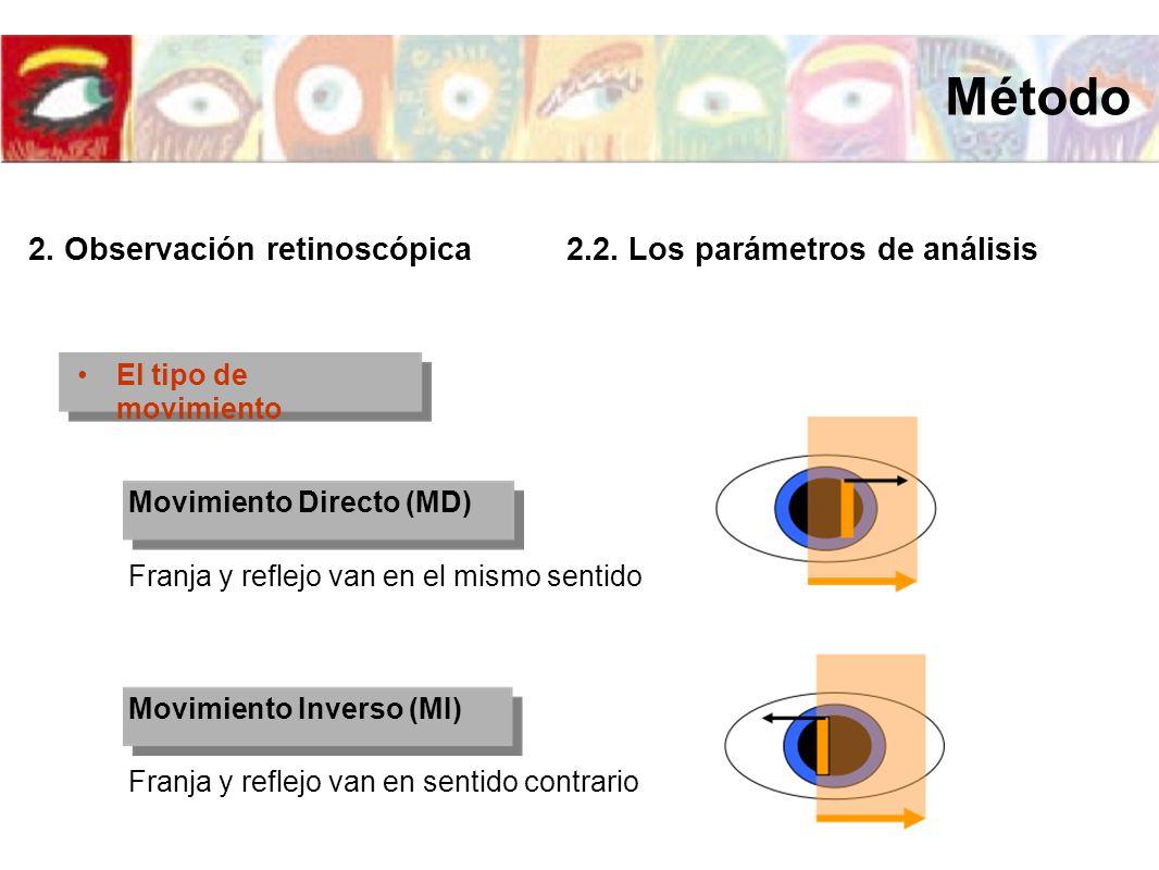 El tipo de movimiento Movimiento Directo (MD) Movimiento Inverso (MI) Franja y reflejo van en el mismo sentido Franja y reflejo van en sentido contrar