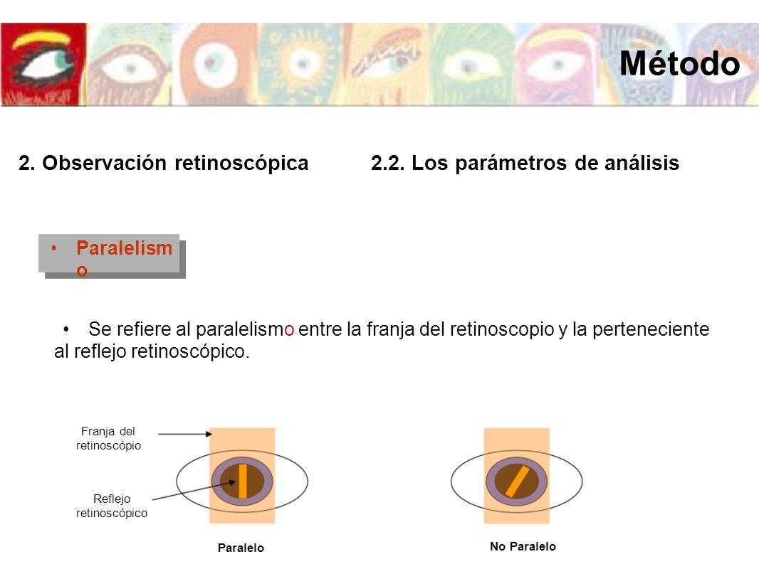Paralelism o Se refiere al paralelismo entre la franja del retinoscopio y la perteneciente al reflejo retinoscópico. Reflejo retinoscópico Franja del