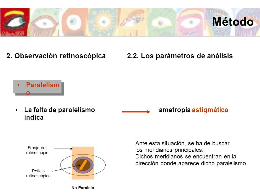 Paralelism o La falta de paralelismo indica Reflejo retinoscópico Franja del retinoscópio No Paralelo Ante esta situación, se ha de buscar los meridia