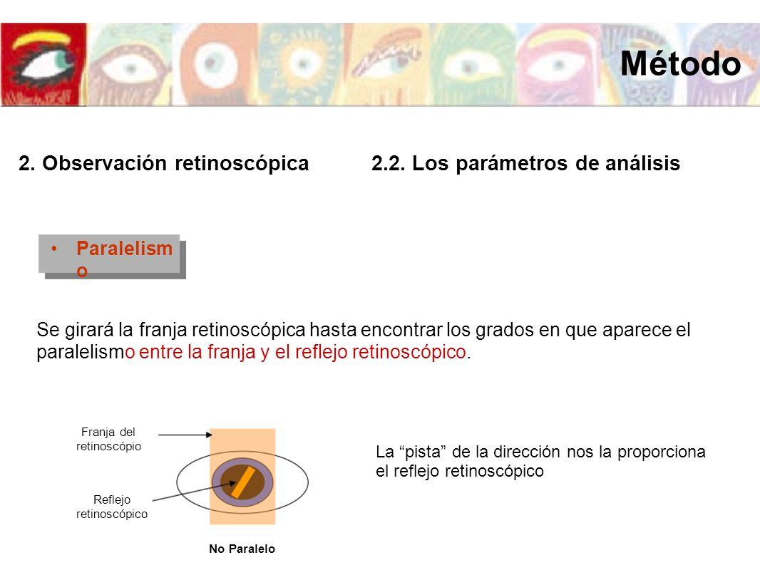 Paralelism o Se girará la franja retinoscópica hasta encontrar los grados en que aparece el paralelismo entre la franja y el reflejo retinoscópico. Re