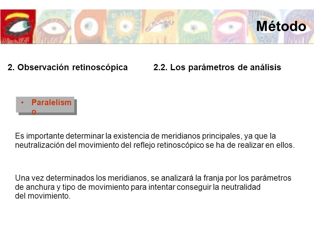 Paralelism o Es importante determinar la existencia de meridianos principales, ya que la neutralización del movimiento del reflejo retinoscópico se ha