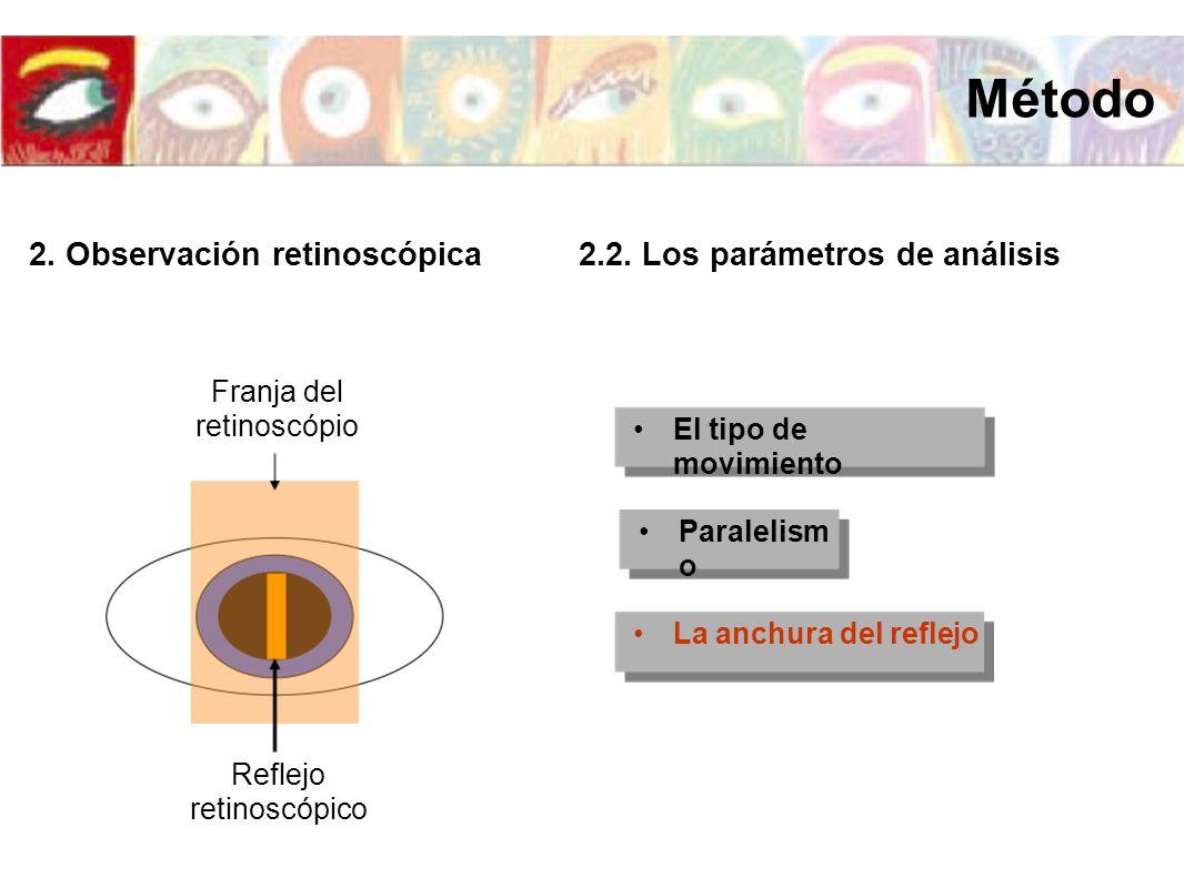 El tipo de movimiento La anchura del reflejo Reflejo retinoscópico Franja del retinoscópio Paralelism o Método 2. Observación retinoscópica2.2. Los pa