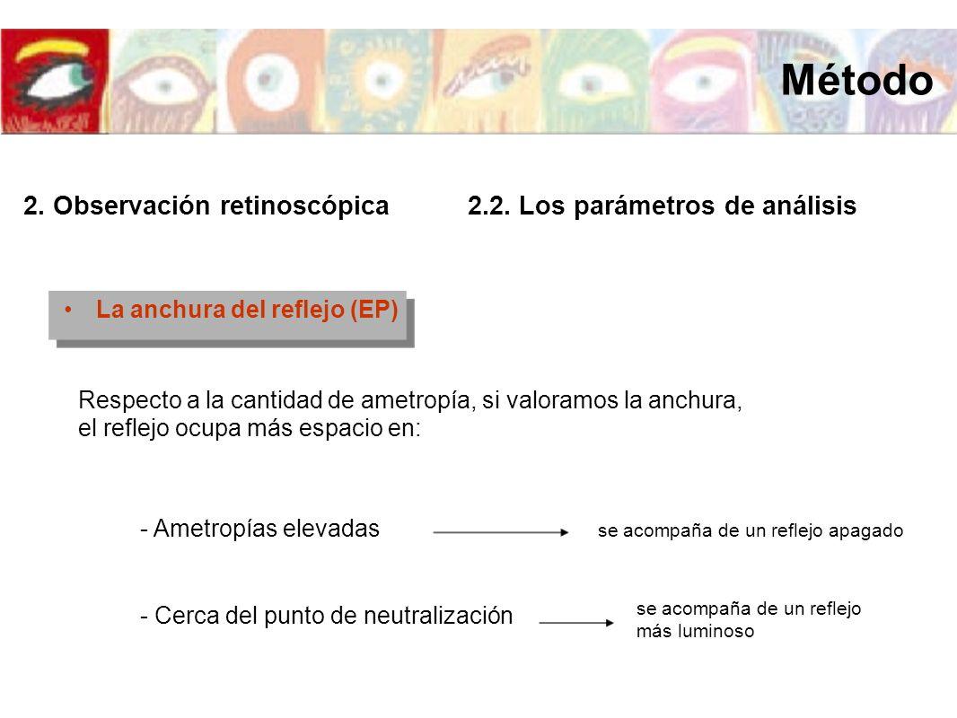 La anchura del reflejo (EP) Respecto a la cantidad de ametropía, si valoramos la anchura, el reflejo ocupa más espacio en: se acompaña de un reflejo a