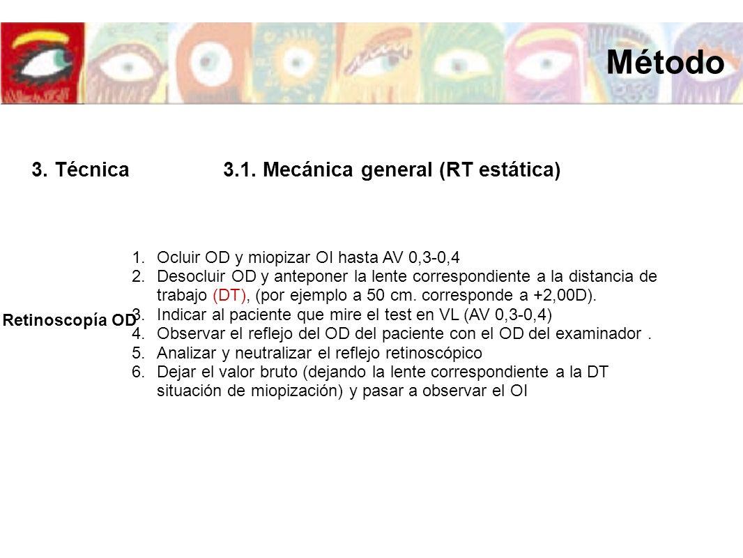 3. Técnica Retinoscopía OD 1.Ocluir OD y miopizar OI hasta AV 0,3-0,4 2.Desocluir OD y anteponer la lente correspondiente a la distancia de trabajo (D