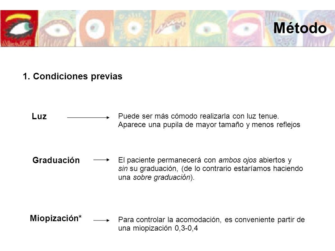 Luz Graduación Miopización* 1. Condiciones previas Puede ser más cómodo realizarla con luz tenue. Aparece una pupila de mayor tamaño y menos reflejos