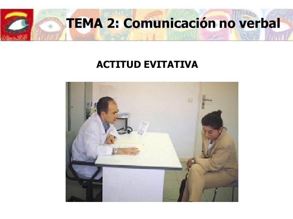 ACTITUD EVITATIVA TEMA 2: Comunicación no verbal