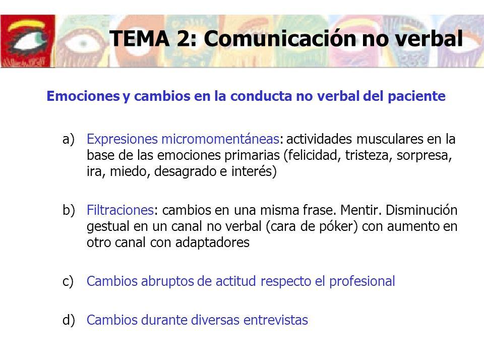 Emociones y cambios en la conducta no verbal del paciente a)Expresiones micromomentáneas: actividades musculares en la base de las emociones primarias