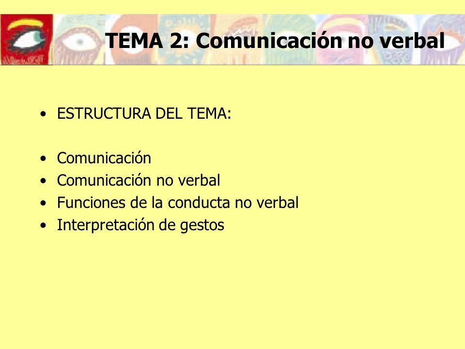 TEMA 2: Comunicación no verbal ESTRUCTURA DEL TEMA: Comunicación Comunicación no verbal Funciones de la conducta no verbal Interpretación de gestos