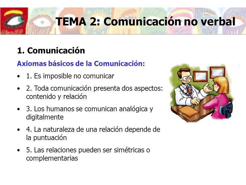 1. Comunicación Axiomas básicos de la Comunicación: 1. Es imposible no comunicar 2. Toda comunicación presenta dos aspectos: contenido y relación 3. L