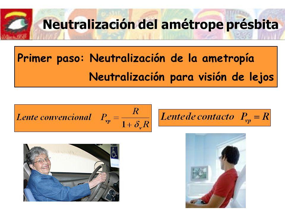 Neutralización del amétrope présbita Primer paso: Neutralización de la ametropía Neutralización para visión de lejos