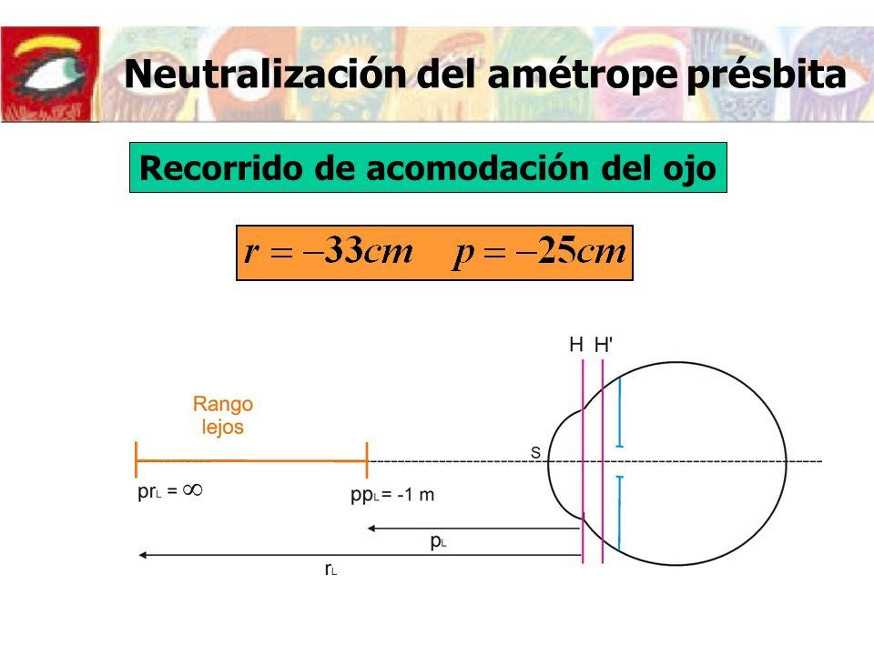 Neutralización del amétrope présbita Recorrido de acomodación del ojo