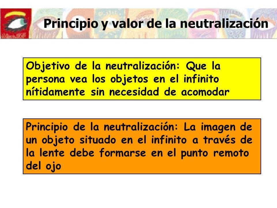 Principio y valor de la neutralización Objetivo de la neutralización: Que la persona vea los objetos en el infinito nítidamente sin necesidad de acomo