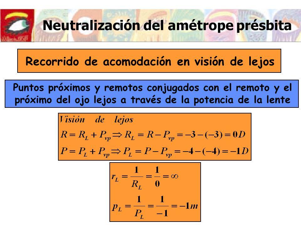 Neutralización del amétrope présbita Recorrido de acomodación en visión de lejos Puntos próximos y remotos conjugados con el remoto y el próximo del o