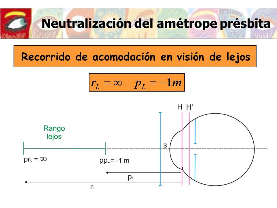 Neutralización del amétrope présbita Recorrido de acomodación en visión de lejos