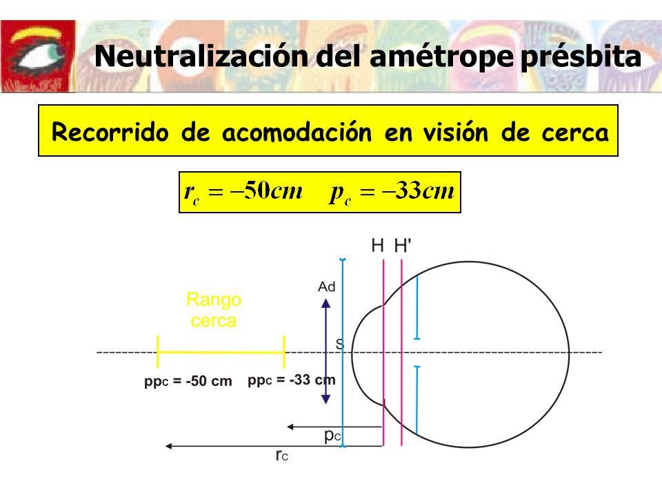 Neutralización del amétrope présbita Recorrido de acomodación en visión de cerca
