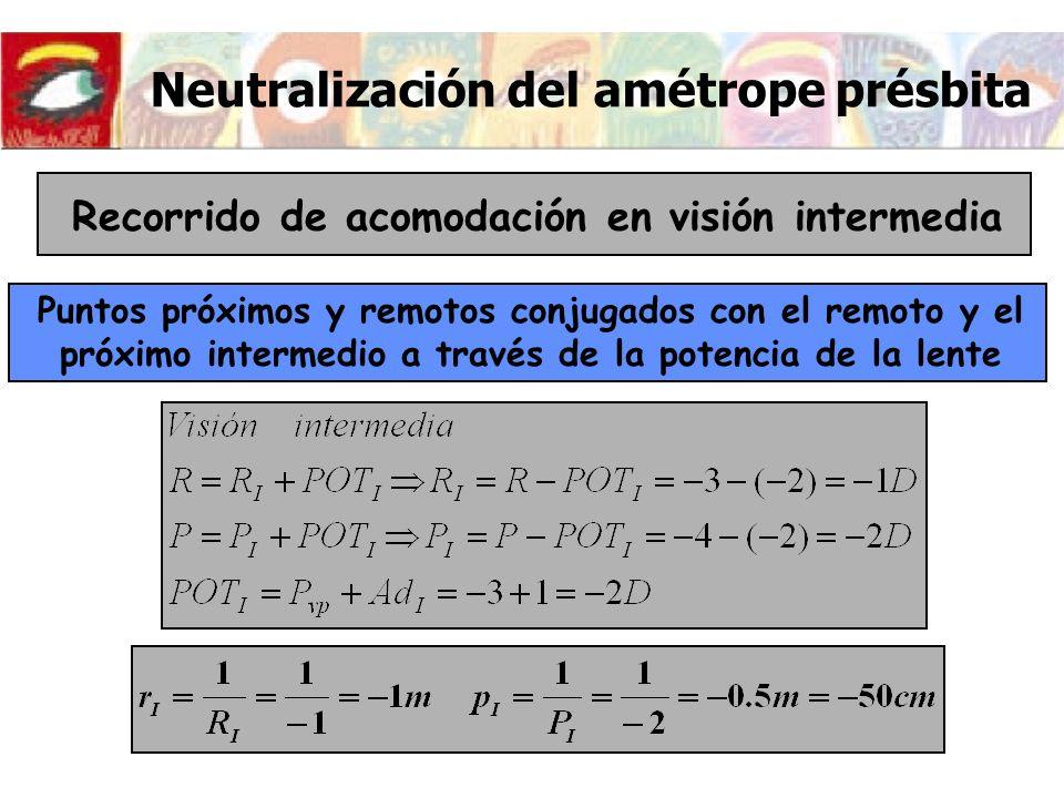 Neutralización del amétrope présbita Recorrido de acomodación en visión intermedia Puntos próximos y remotos conjugados con el remoto y el próximo int