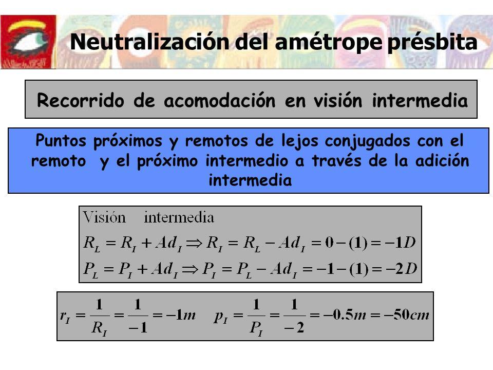 Neutralización del amétrope présbita Recorrido de acomodación en visión intermedia Puntos próximos y remotos de lejos conjugados con el remoto y el pr
