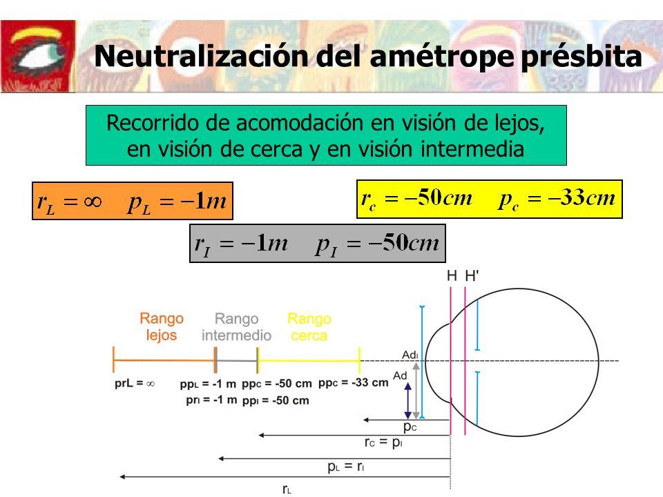 Neutralización del amétrope présbita Recorrido de acomodación en visión de lejos, en visión de cerca y en visión intermedia