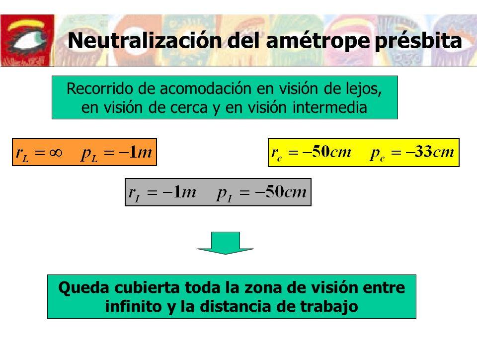 Neutralización del amétrope présbita Recorrido de acomodación en visión de lejos, en visión de cerca y en visión intermedia Queda cubierta toda la zon