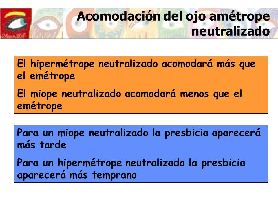 Acomodación del ojo amétrope neutralizado El hipermétrope neutralizado acomodará más que el emétrope El miope neutralizado acomodará menos que el emét