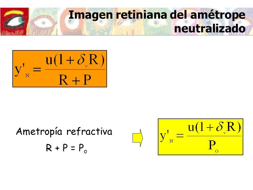 Imagen retiniana del amétrope neutralizado Ametropía refractiva R + P = P o