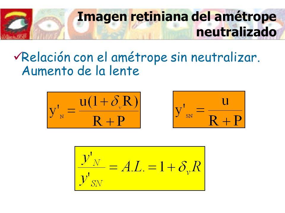 Imagen retiniana del amétrope neutralizado Relación con el amétrope sin neutralizar. Aumento de la lente