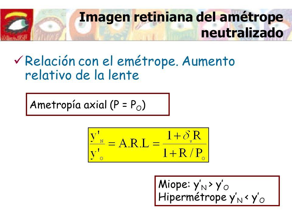 Imagen retiniana del amétrope neutralizado Ametropía axial (P = P O ) Miope: y N > y O Hipermétrope y N < y O Relación con el emétrope. Aumento relati