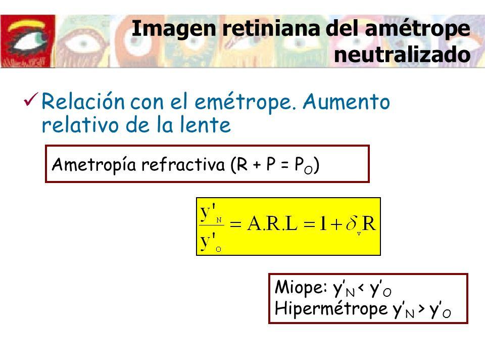 Imagen retiniana del amétrope neutralizado Ametropía refractiva (R + P = P O ) Miope: y N < y O Hipermétrope y N > y O Relación con el emétrope. Aumen