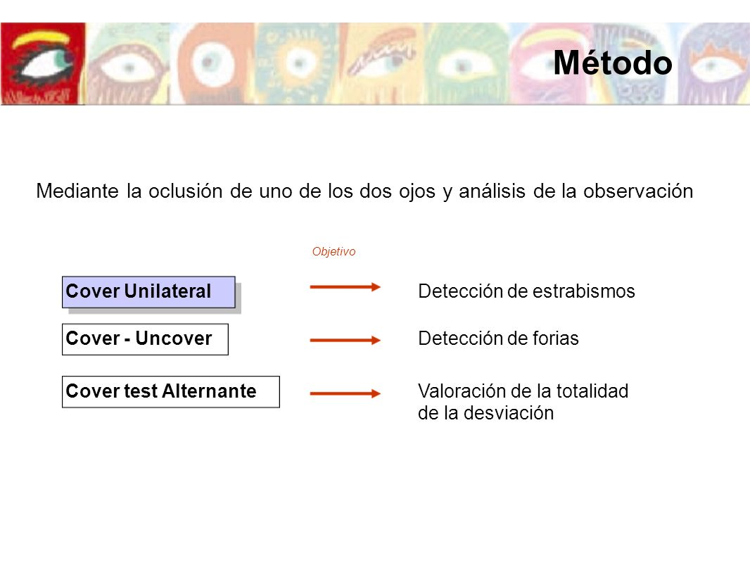 Cover - Uncover Cover test Alternante Cover Unilateral Detección de forias Valoración de la totalidad de la desviación Detección de estrabismos Objeti