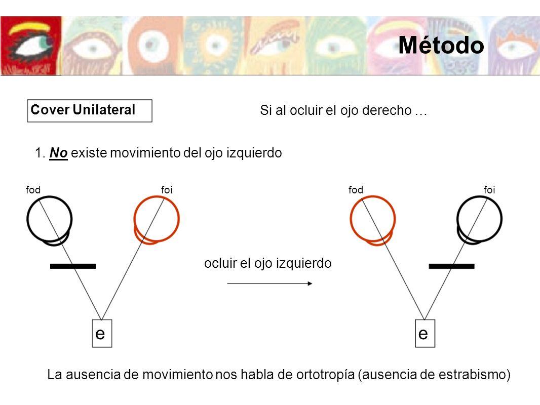 Si al ocluir el ojo derecho … 1. No existe movimiento del ojo izquierdo La ausencia de movimiento nos habla de ortotropía (ausencia de estrabismo) e f