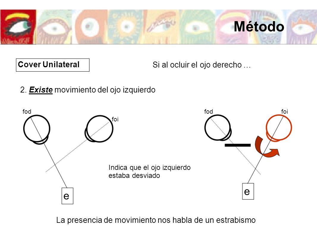 Si al ocluir el ojo derecho … 2. Existe movimiento del ojo izquierdo La presencia de movimiento nos habla de un estrabismo e foi fod Indica que el ojo