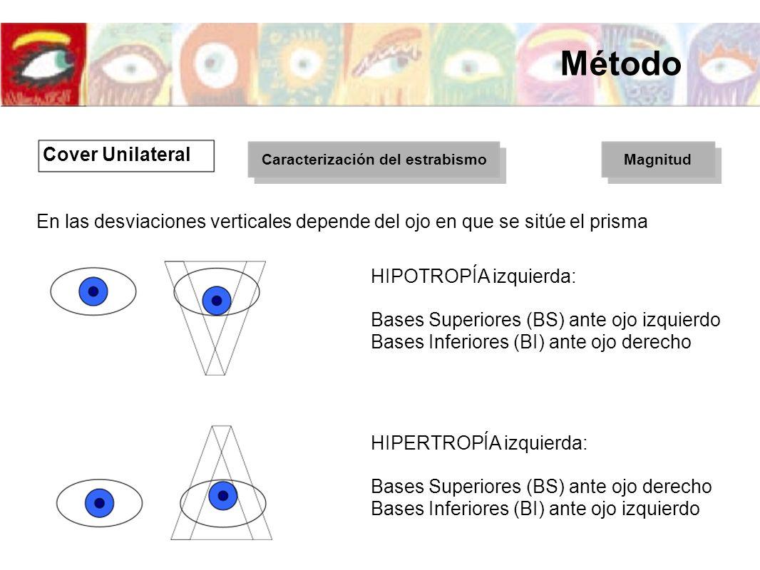 En las desviaciones verticales depende del ojo en que se sitúe el prisma HIPOTROPÍA izquierda: Bases Superiores (BS) ante ojo izquierdo Bases Inferior