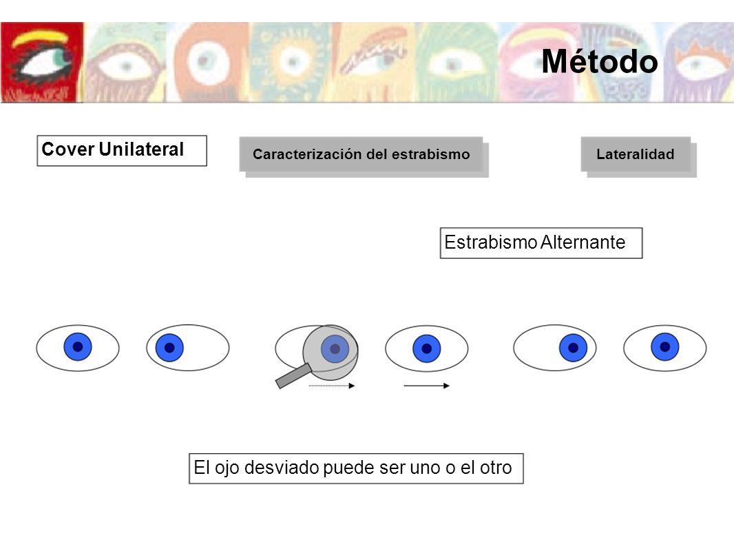 El ojo desviado puede ser uno o el otro Estrabismo Alternante Cover Unilateral Caracterización del estrabismo Método Lateralidad