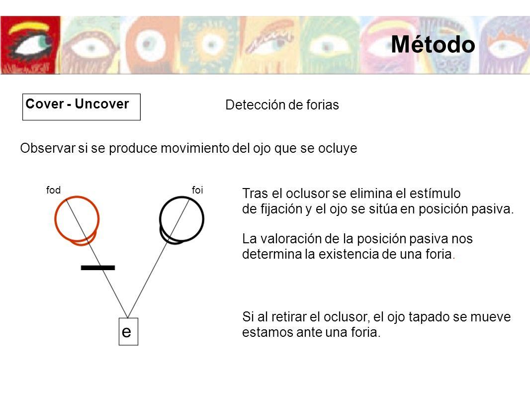 Cover - Uncover Detección de forias Observar si se produce movimiento del ojo que se ocluye e foifod Tras el oclusor se elimina el estímulo de fijació