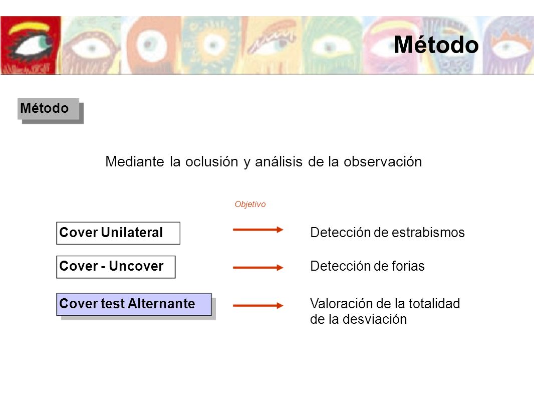 Cover - Uncover Método Cover test Alternante Cover Unilateral Detección de forias Valoración de la totalidad de la desviación Detección de estrabismos