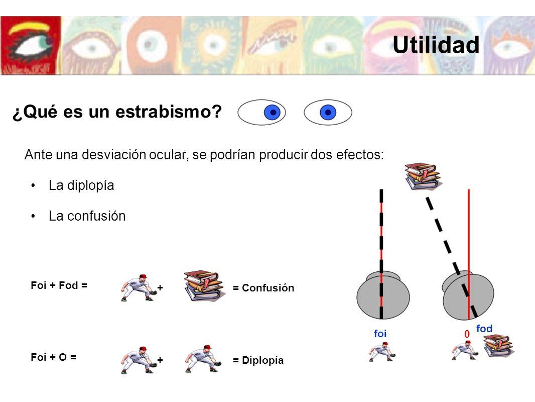 foi fod 0 Foi + Fod = += Confusión Foi + O = += Diplopía Ante una desviación ocular, se podrían producir dos efectos: La diplopía La confusión ¿Qué es