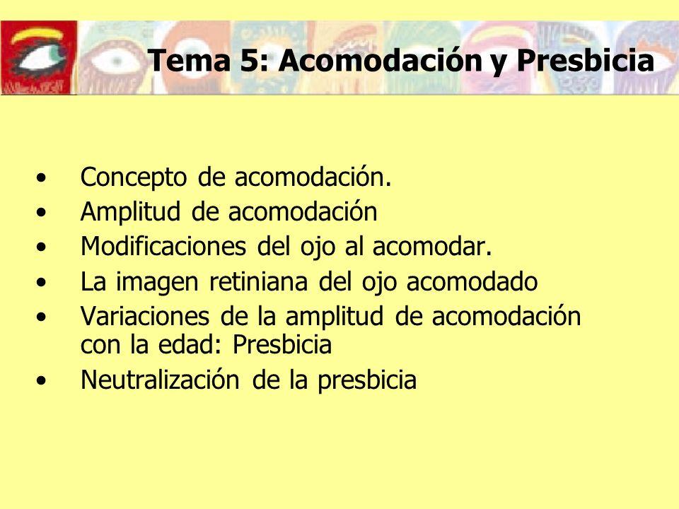 Concepto de acomodación Acomodación: Mecanismo del ojo para enfocar los objetos próximos.