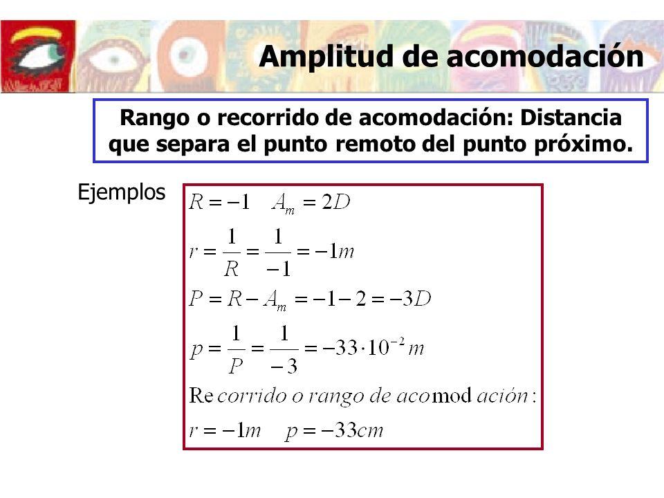 Amplitud de acomodación Rango o recorrido de acomodación: Distancia que separa el punto remoto del punto próximo.
