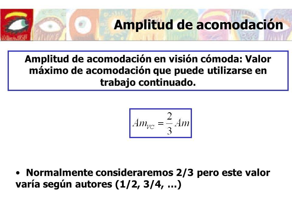 Amplitud de acomodación Amplitud de acomodación en visión cómoda: Valor máximo de acomodación que puede utilizarse en trabajo continuado.