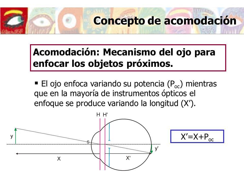 Variaciones de la amplitud de acomodación con la edad: Presbicia La presbicia se manifiesta cuando el punto próximo se sitúa por delante de la distancia de trabajo, y en consecuencia existe incapacidad para enfocar los objetos cercanos.
