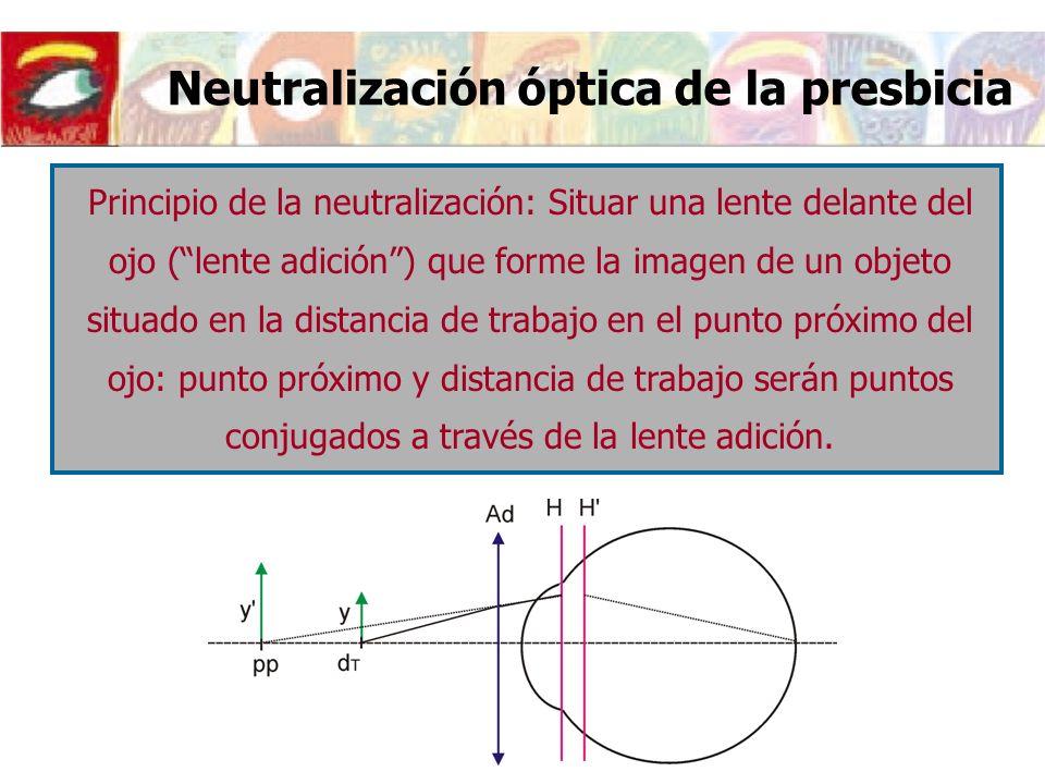Principio de la neutralización: Situar una lente delante del ojo (lente adición) que forme la imagen de un objeto situado en la distancia de trabajo en el punto próximo del ojo: punto próximo y distancia de trabajo serán puntos conjugados a través de la lente adición.