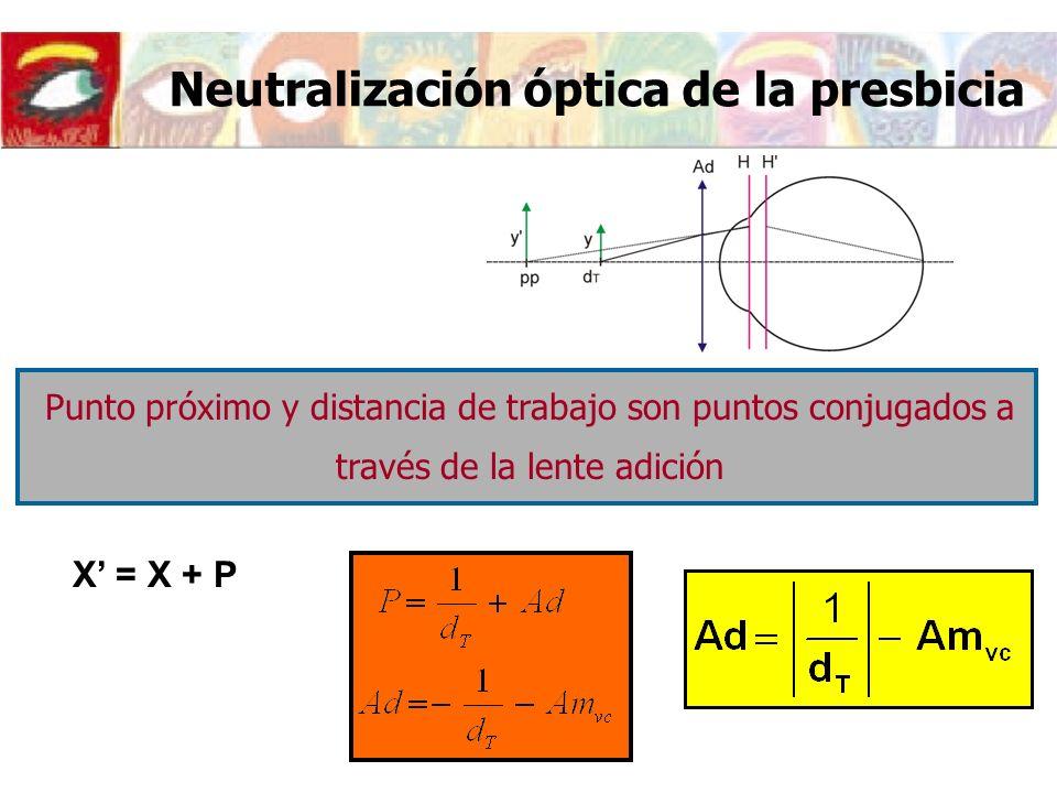 Punto próximo y distancia de trabajo son puntos conjugados a través de la lente adición X = X + P